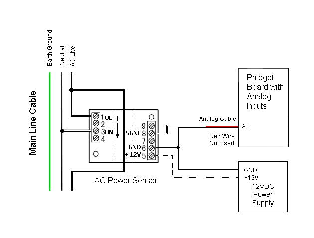 Ac Panel Wiring Diagram